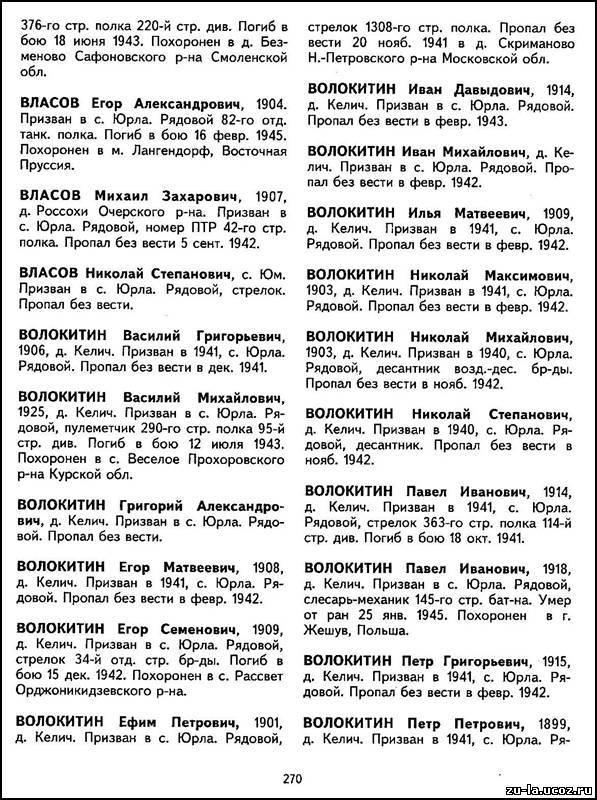 Книга Памяти Погибших В Великой Отечественной Войне 1941-1945