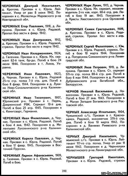 термобелье список всех погибших на войне 1941-1945 горьковской области упомянуть